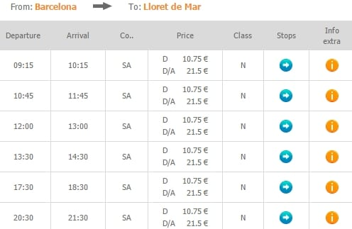 Расписание автобусов в Ллорет де Мар с центрального автовокзала Барселоны