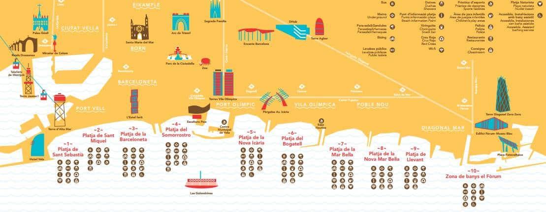 Карта пляжей Барселоны